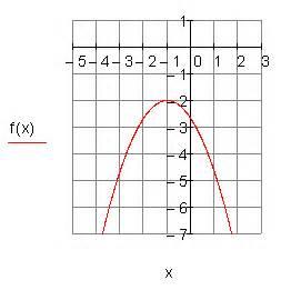 Normalparabel Berechnen : l sungen grundlagen quadratische funktionen i mathe brinkmann ~ Themetempest.com Abrechnung