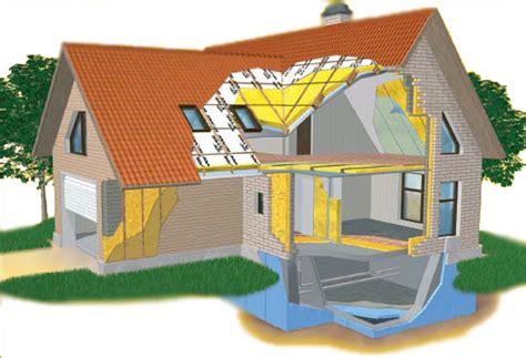 Технологии энергосбережения и их роль в современной жизни