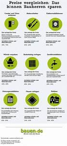 Eigenleistung Berechnen Hausbau : 1000 images about hausbau auf pinterest hauspl ne moderne hauspl ne und treppe ~ Themetempest.com Abrechnung