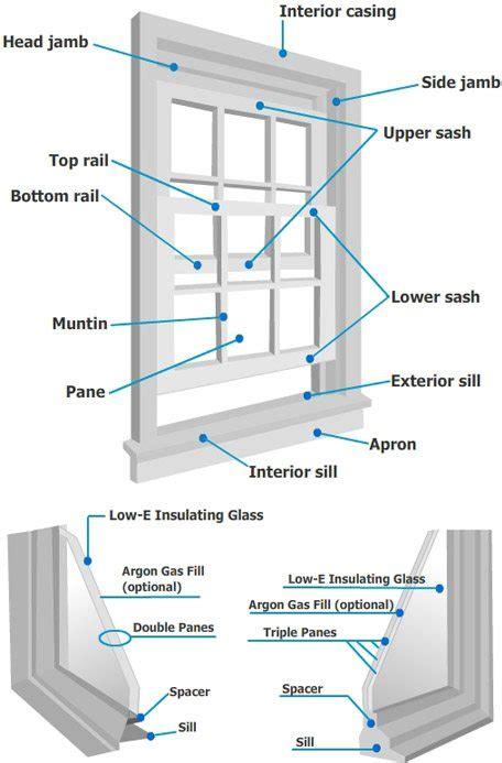 replacement windows gravinas windows siding