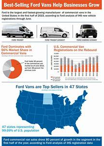 USA Businesses turns to Ford Vans as Economy Grows