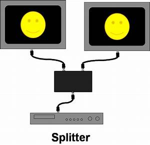 Difference Between A  V Splitters And A  V Switches  U2013 Future