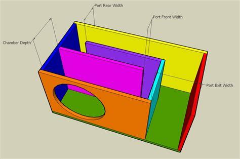 Line Subwoofer Box Calculator Archives Dynamix Audio