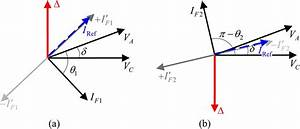 Phasor Diagram Of Fig  1 A    A  Forward Faults   B