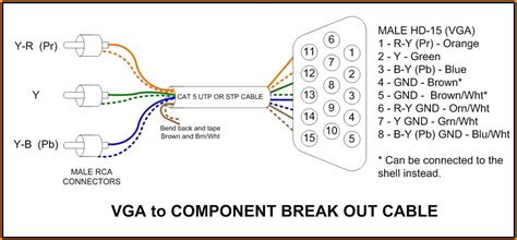vga pinout wire colors wiring diagram