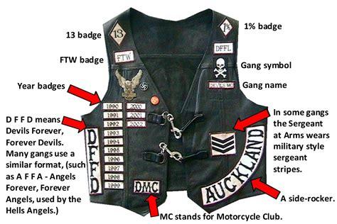 Arti Patch Di American Motorcycle Club Culture