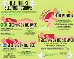 infographic healthiest sleeping positions With best sleeping position for neck pain