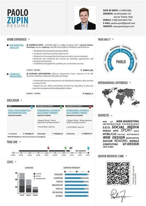 25 best images about curriculum vitae on