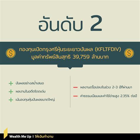 1O กองทุน LTF ที่นักลงทุนไทยนิยมลงทุนมากที่สุด - Wealth Me Up