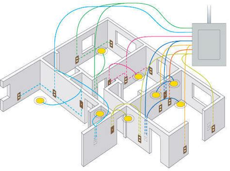 Service Provider Domestic Wiring For Appartment