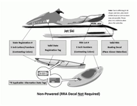 Pa Kayak Boat Launch Permit by Boating Information Romerock Association