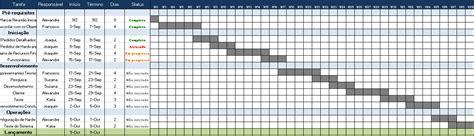 templates excel planeamento de tarefas use esse modelo gratuito de gest 227 o de projeto do excel
