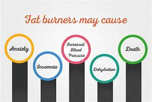 Fat Burner Tablets  A Useful Insight To Their Side Effects