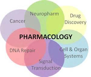 Pharmacology Reviewer - Nursing Crib Pharmacology