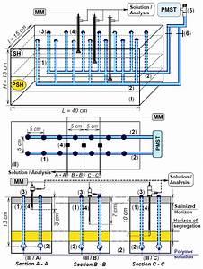 Schematic Diagram Of Installation  U2013 M1