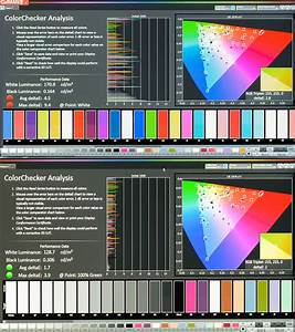 Full Screen Stock Chart Calibration What It Is Why You Should Do It And How It