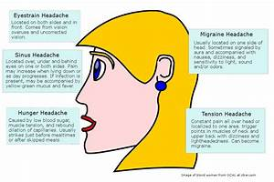 Headaches and Massage - Tapestry Life's Blog  Migraine Massage