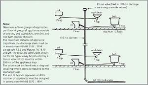 Air Admittance Valve Installation Diagram