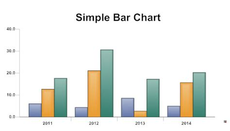 bar graph learn  bar charts  bar diagrams