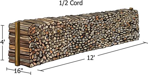 how much wood is in a cord premium kiln dried firewood in cleveland and suburbs