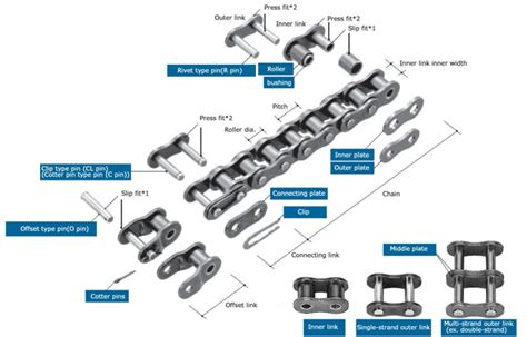 General Use Drive Chains