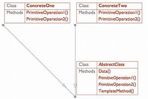 Uml Diagrams Creation And Generation