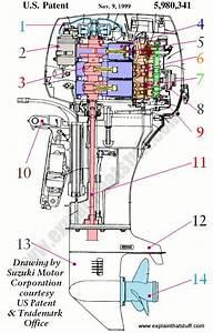 Evinrude Outboard Motor Parts Diagram