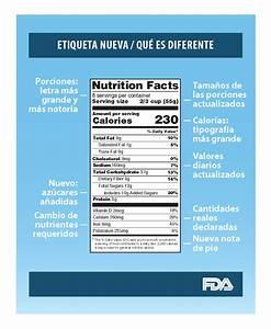 La FDA moderniza la etiqueta de información nutricional de ...