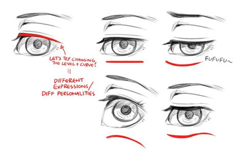 Different Types Of Anime Eyes