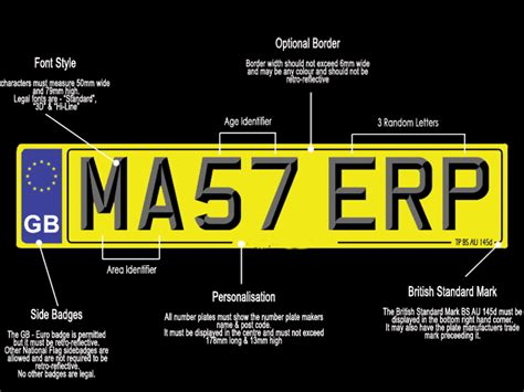 The New '68' Car Registration