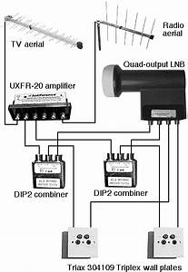 How To Combine Aerials Lnb Into One Cable