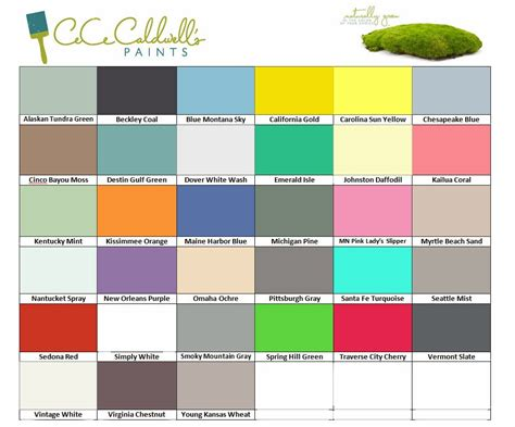 frazee paint colors palette