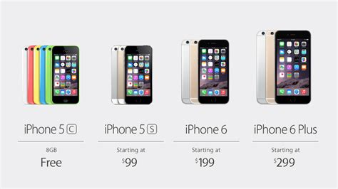 how much does a iphone 5s cost how much does the new iphone 6 and iphone 6 plus cost