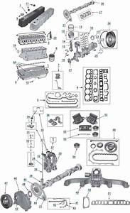 1988 Jeep Wrangler Cooling System Diagram