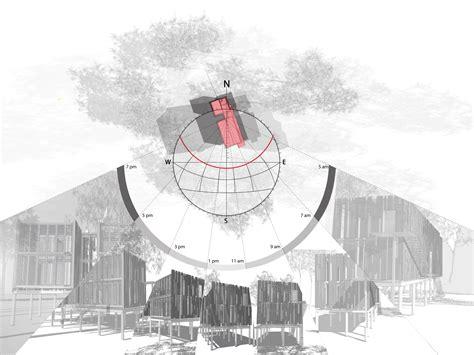 sunshadow studies   loblolly house