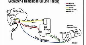 Harley Evo Oil Flow Diagram