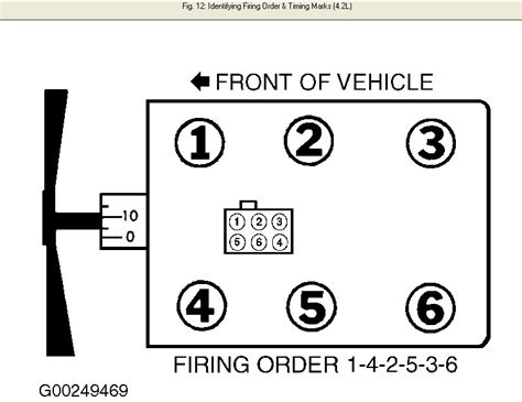 Need Spark Plug Wiring Diagram From The Distributor