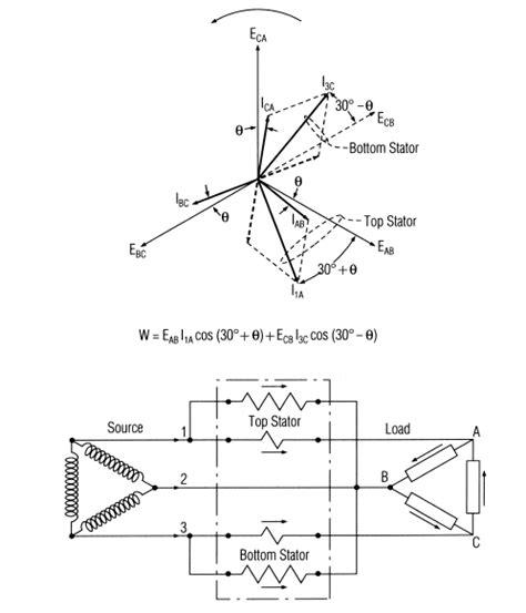 Three Wire Phase Delta Service Metering Tutorials
