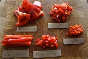 Faster Chopping Advice and Understanding Chopping Terms