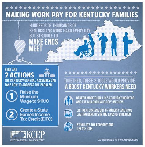 kentucky cabinet for economic development salary takes credit for saving kentucky at nonexistent