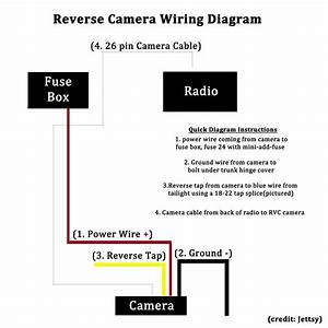 Reverse Camera Wiring Diagram 4 Pin
