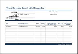 Expense Record Template by Image Gallery Travel Mileage