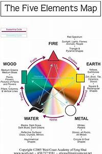 Feng Shui Elemente Berechnen : applying the feng shui five elements to your home crafts pinterest feng shui light browns ~ Themetempest.com Abrechnung