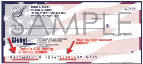 What Global Routing Number