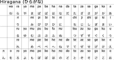 hiragana matcha  sakura