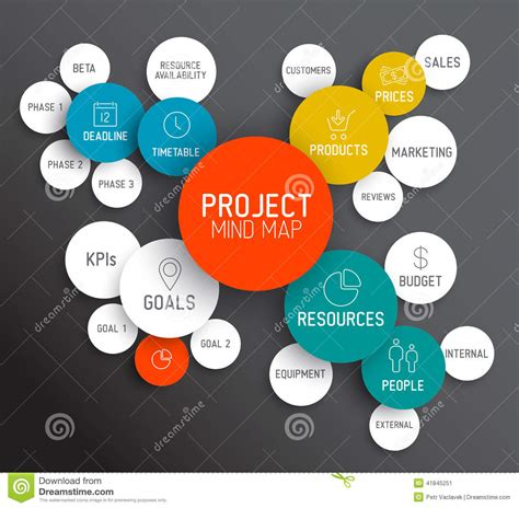 Project Management Mind Map Scheme  Concept Stock. Intel Atom Vs Intel Celeron Honey On Moles. Antivirus For 2003 Server Bailbonds Las Vegas. Locksmith In Arlington True T 35 Refrigerator. Top Sports Management Schools. Assistir Tv Online Gratis Dividend Index Fund. Carolina Forest High School J D Power Award. Foreign Pension Taxable Mobile Office For Rent. Masters Of Legal Studies Irs Penalty Interest
