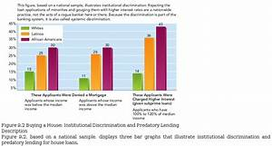 Sample 3  Charts And Graphs  Part 1   U2013 Diagram Center