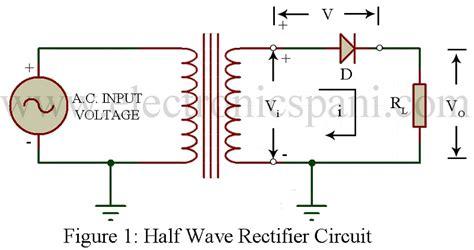 wave rectifier  working  circuit