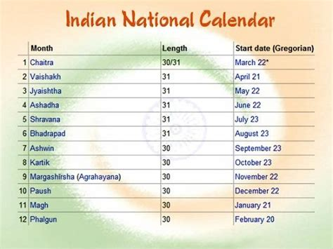national calendar india national calendar based
