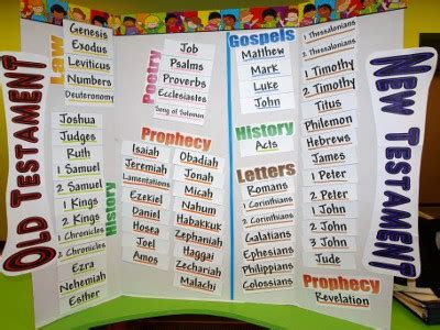 books   bible memorization